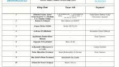 İLKEM 2020-2021 Eğitim Sezonu Hazırlık Sınıfları Alınması Gereken Kitap Listesi